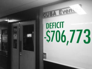 CUSA deficit